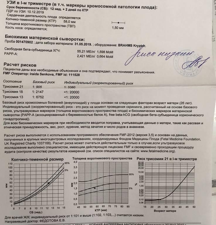 Пренатальный скрининг; хромосомные аномалии | eurolab | генетика