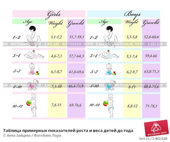 Волшебные недели кризисов - фазы развития ребенка до года - запись пользователя lano4ka (id1171195) в сообществе развитие от рождения до года в категории психологическое развитие - babyblog.ru