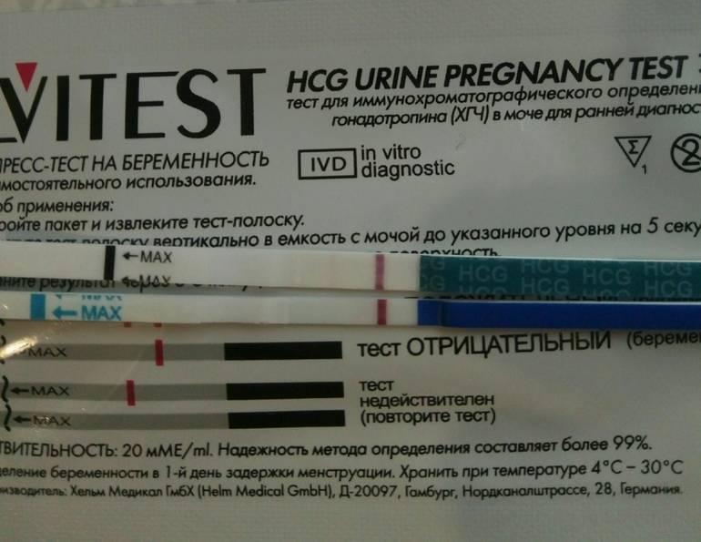 Задержка месячных - причны, кроме беременности и при отрицальном тесте на беременность