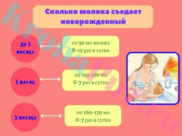 Хватает ли грудного молока ребенку и достаточно ли его, как понять и определить