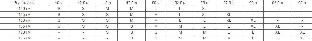 Размер одежды на алиэкспресс: переводим русский в китайский