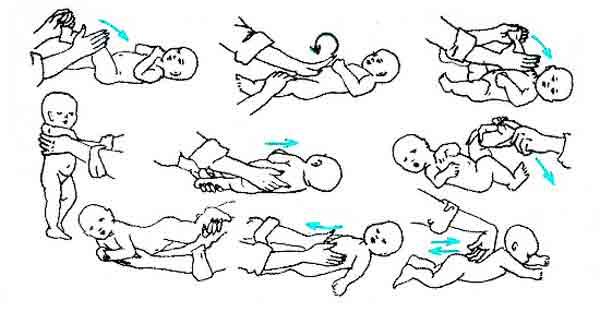Массаж для новорожденных в домашних условиях - теория и практика