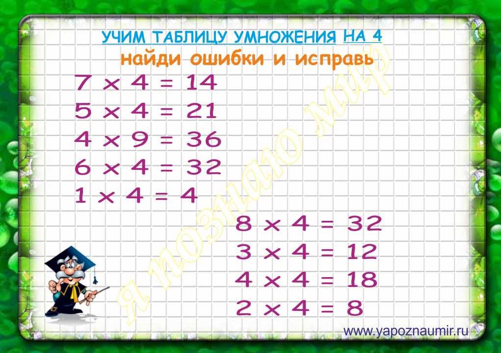 Как быстро и легко запомнить таблицу умножения? как можно выучить таблицу умножения с первоклассником за 5 минут в игровой форме, на пальцах без зубрежки: тренажер, игра, стихи. ассоциативная таблица умножения: фото