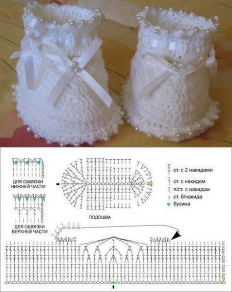 Пинетки спицами: схемы с описанием для начинающих на двух спицах, как связать для новорожденных мальчиков и девочек | все о рукоделии