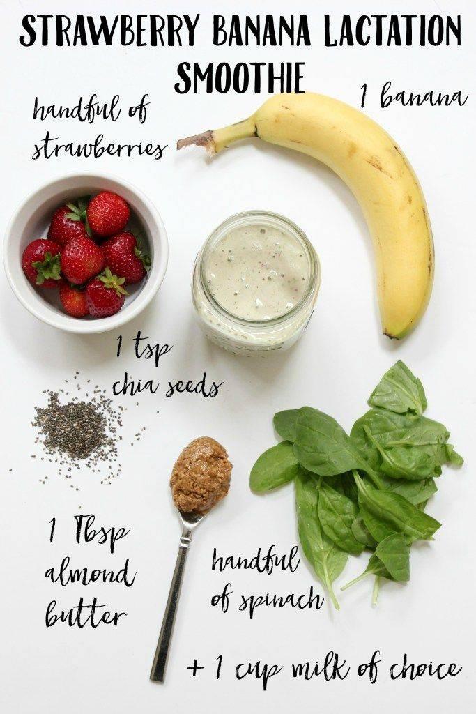 Смузи для похудения – 12 полезных рецептов