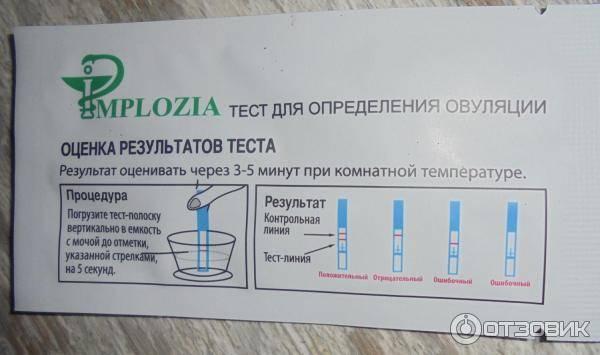 Когда делать тест на беременность?   eurolab   гинекология