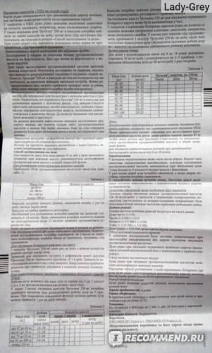Урсофальк  в санкт-петербурге - инструкция по применению, описание, отзывы пациентов и врачей, аналоги