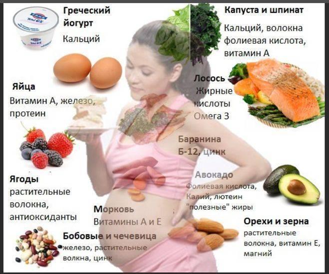 Питание при беременности: рацион по неделям