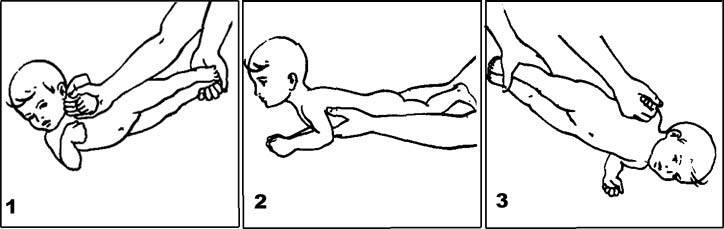 Как научить ребенка переворачиваться? | активная мама