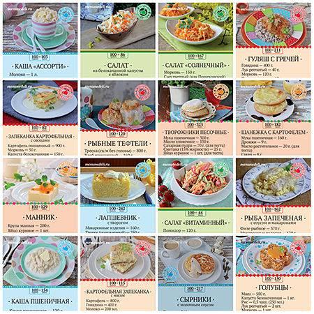 Питание школьника: здоровый рацион детей старше 7 лет, правильное меню на день и неделю в таблице