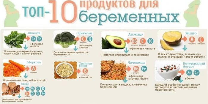 Самые вредные продукты питания — список топ-30