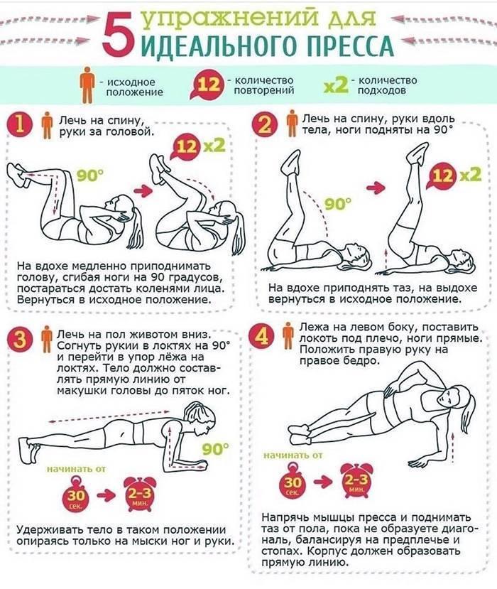 Как убрать послеродовой живот после кесарева в домашних условиях, упражнения для послеродовых растяжек | доктор борменталь