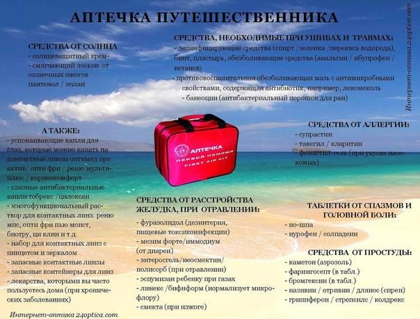 Аптечка в отпуск на море с ребенком список лекарств