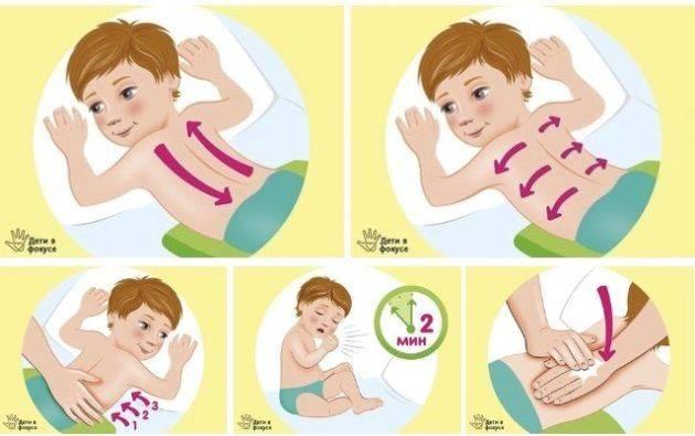 Выбор средств, влияющих на кашель, у детей с острыми инфекциями дыхательных путей