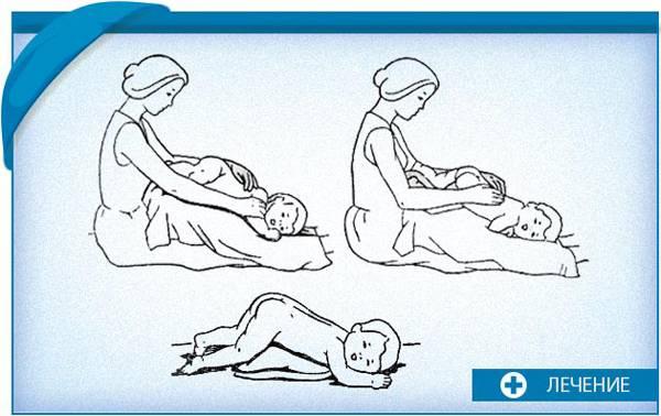 Детский массаж при заболеваниях органов дыхания   медицинский центр эра