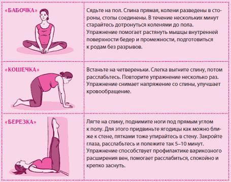 Лучшие упражнения для беременных