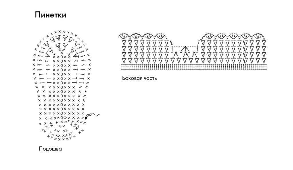 Пинетки крестильные (описание и схемы) - вязание - страна мам