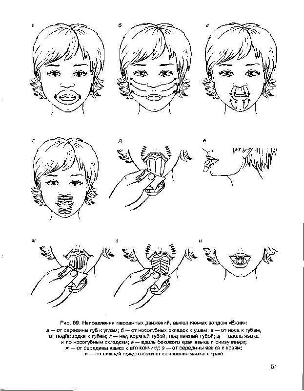 Логопедический массаж | процедура, виды, показания и противопоказания для проведения