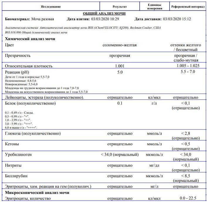 Альбумин-креатининовое соотношение (альбуминурия в разовой порции мочи)