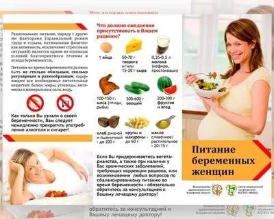 Питание во время беременности по неделям: таблица