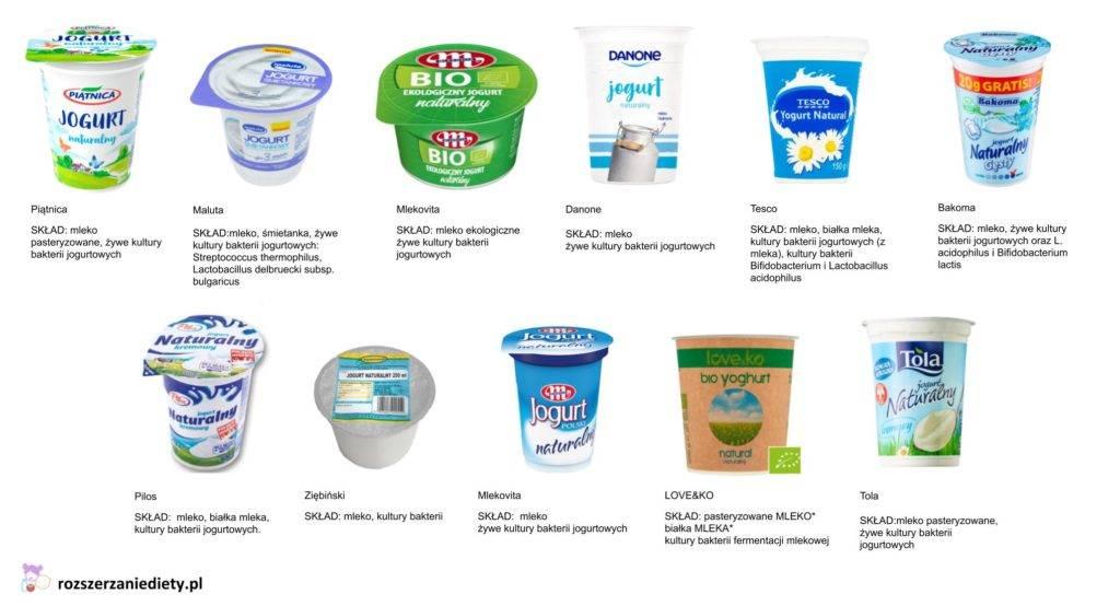 Можно ли йогурт при грудном вскармливании - мамины новости