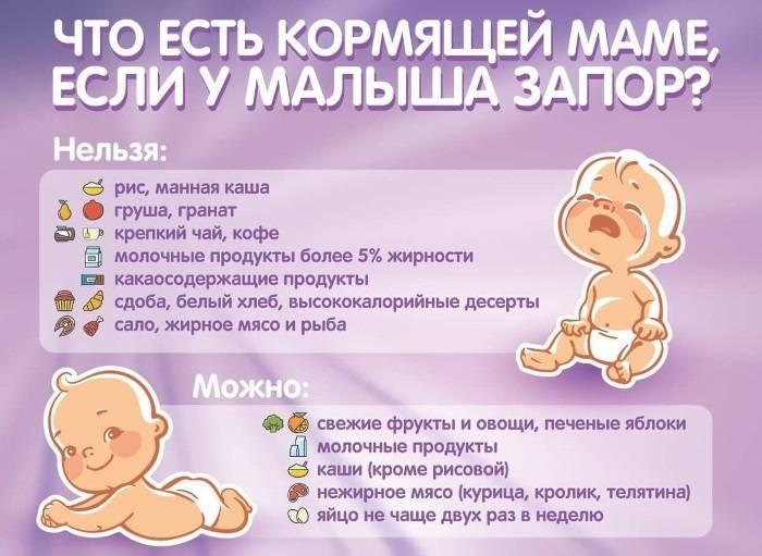 Диета кормящих мам
