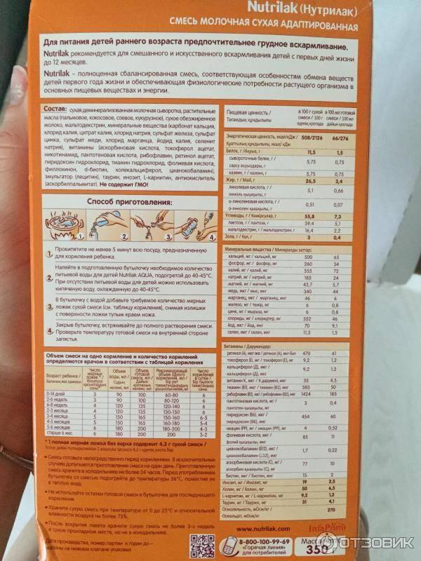 Выбираем детскую смесь нутрилак (nutrilak) - топотушки