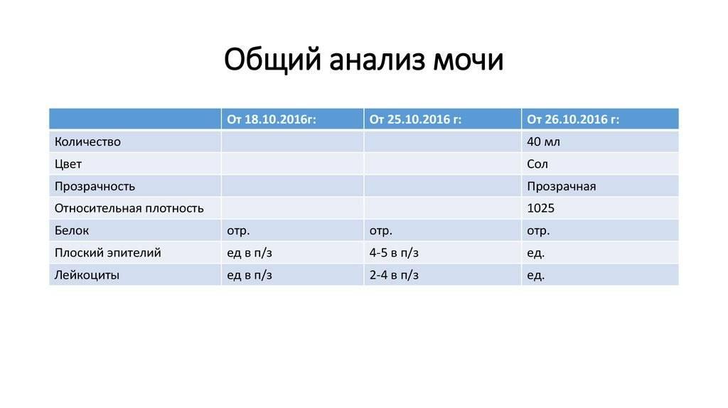 Удельный вес мочи: норма у детей, причины повышенной и пониженной плотности
