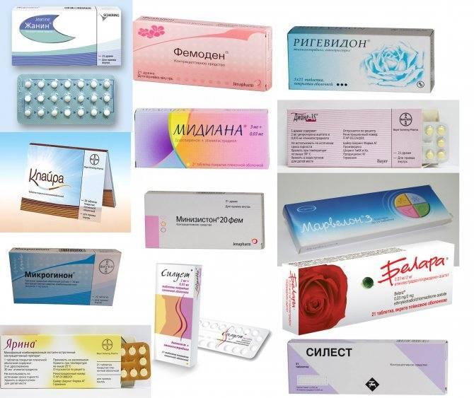 Противозачаточные таблетки: названия, цена, отзывы об оральных контрацептивах для женщин, побочные эффекты - medside.ru