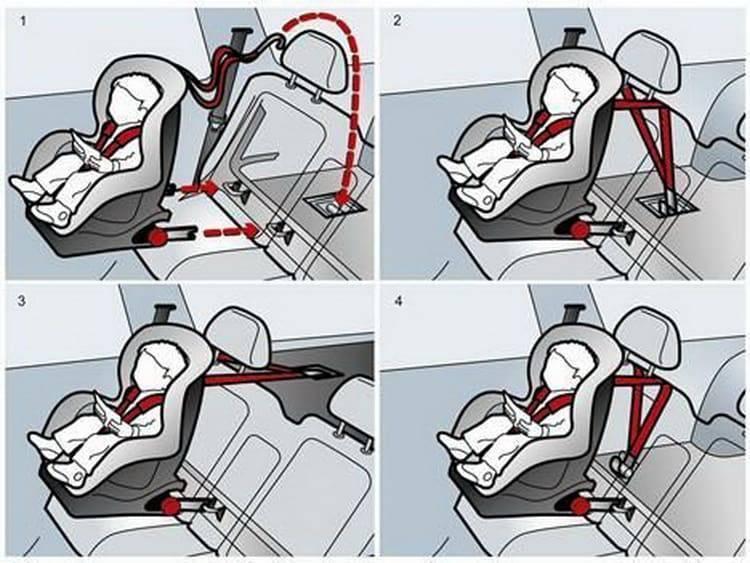 Как крепить детское кресло ремнями безопасности в автомобиле: схема установки и крепления, фото и видео, как правильно установить и пристегнуть автокресло