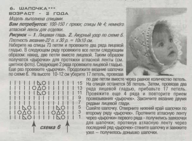 Чепчики для новорожденных от 0 до 3 месяцев: вязание спицами