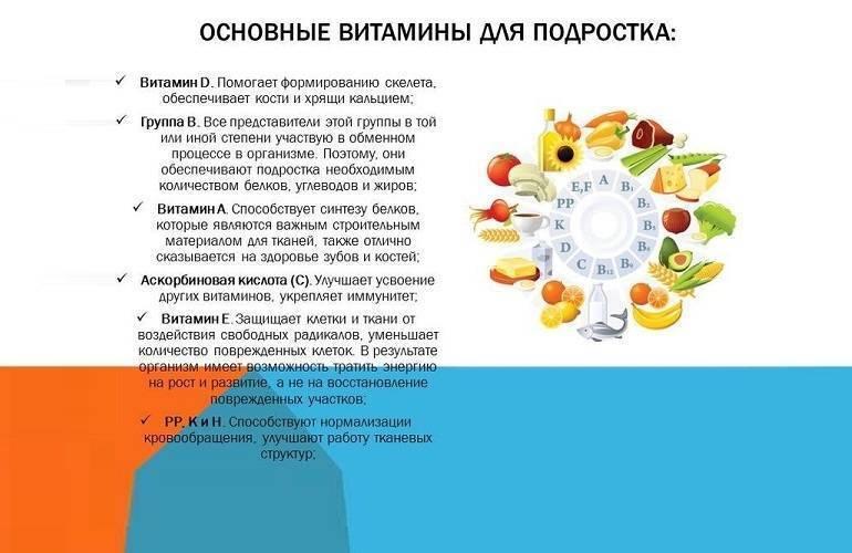 Лучшие витамины для подростков