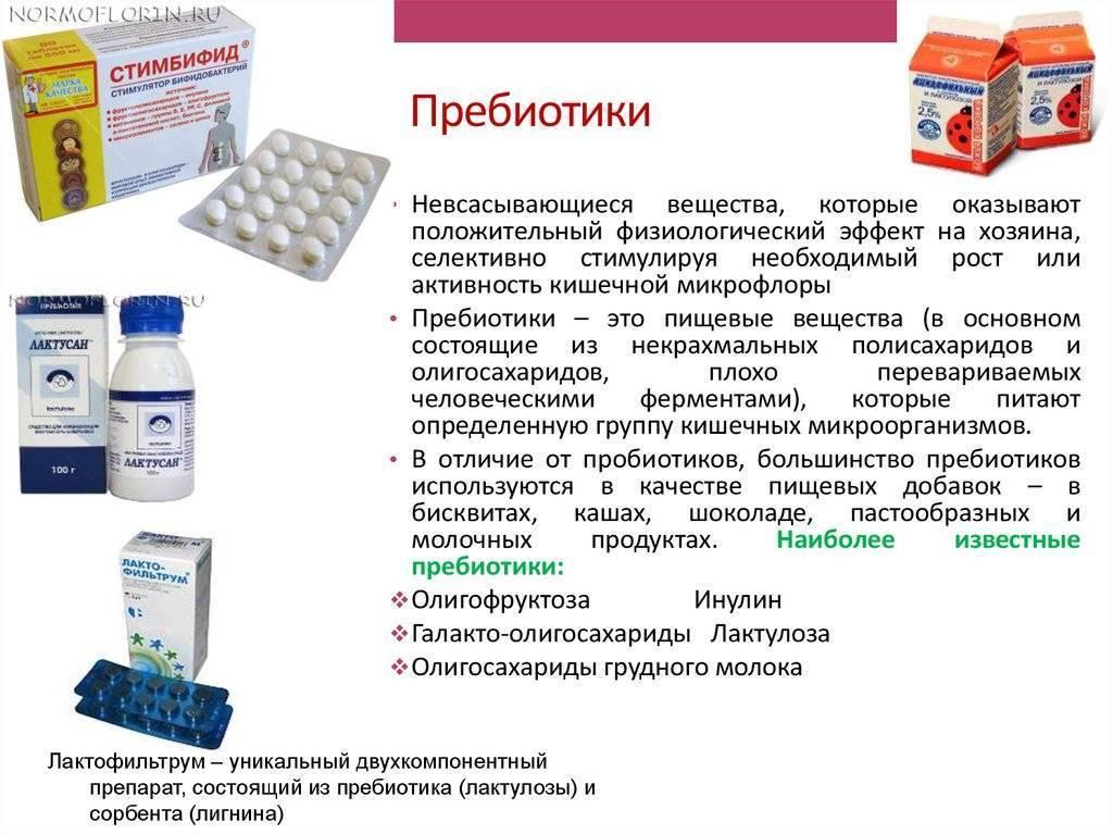 Эффективное восстановление микрофлоры кишечника препаратом стимбифид плюс