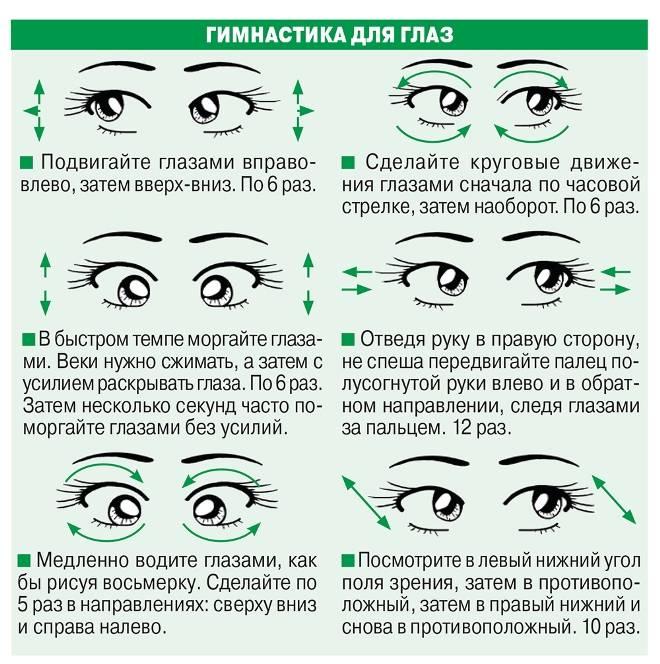 Комплекс упражнений при близорукости от врачей-офтальмологов