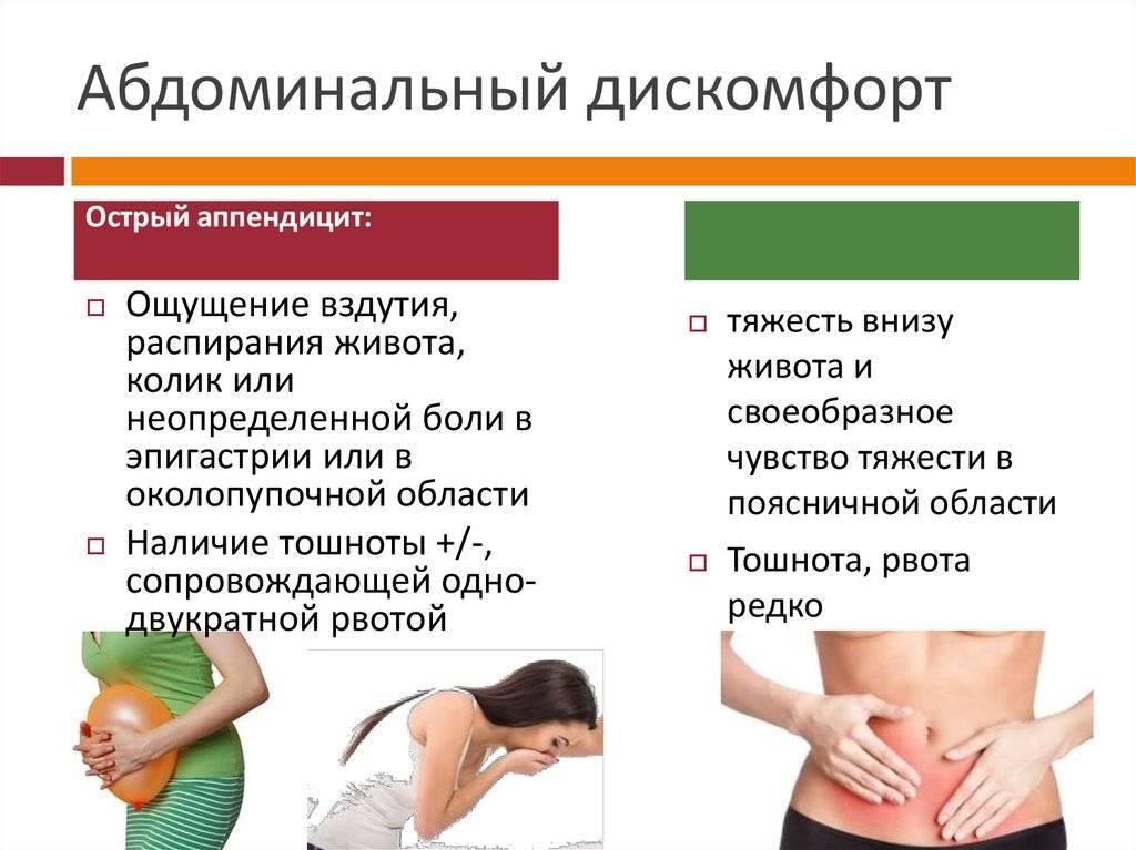 Пиелонефрит при беременности (болят почки)