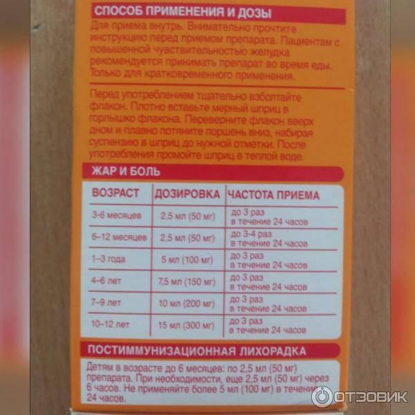 Пустырник форте - инструкция по применению, описание, отзывы пациентов и врачей, аналоги