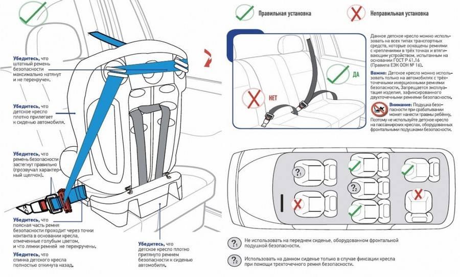 Как установить детское кресло на заднее или переднее сиденье: инструкция