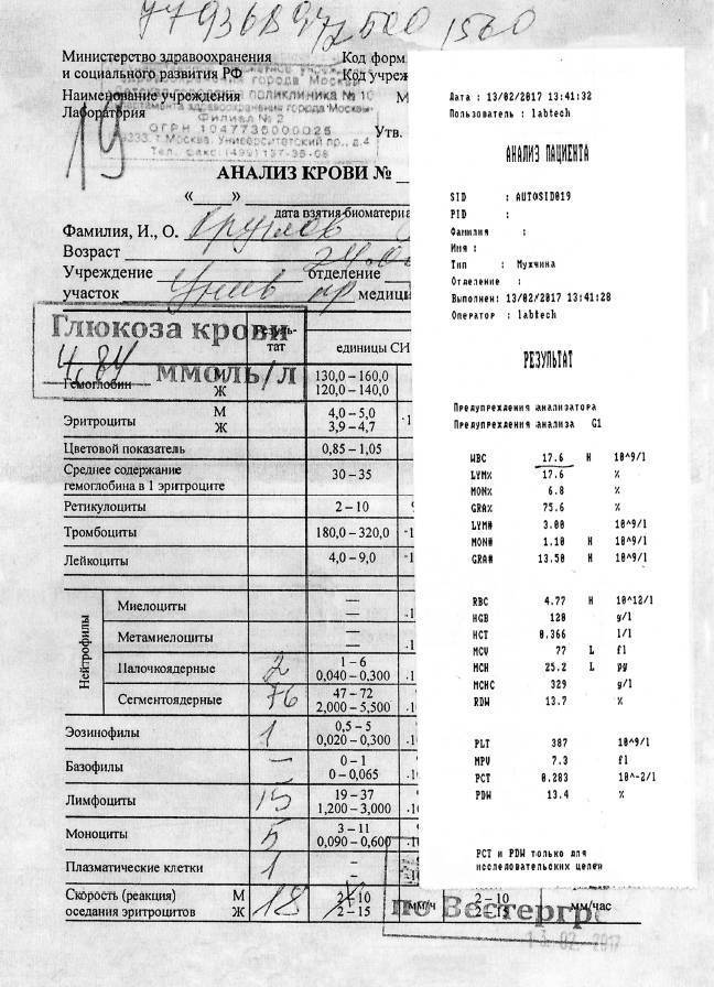 Расшифровка 3 главных показателей анализа крови - лаборатория | добро пожаловать в «клинику айгерим»