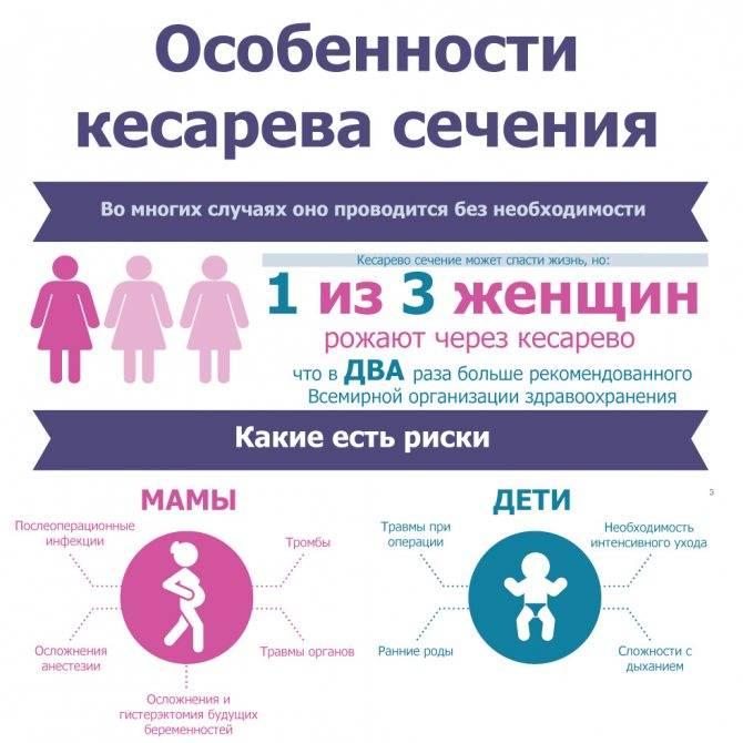 Планирование второй и третьей беременности после операции кесарево сечение: мнение врачей, показания и противопоказания