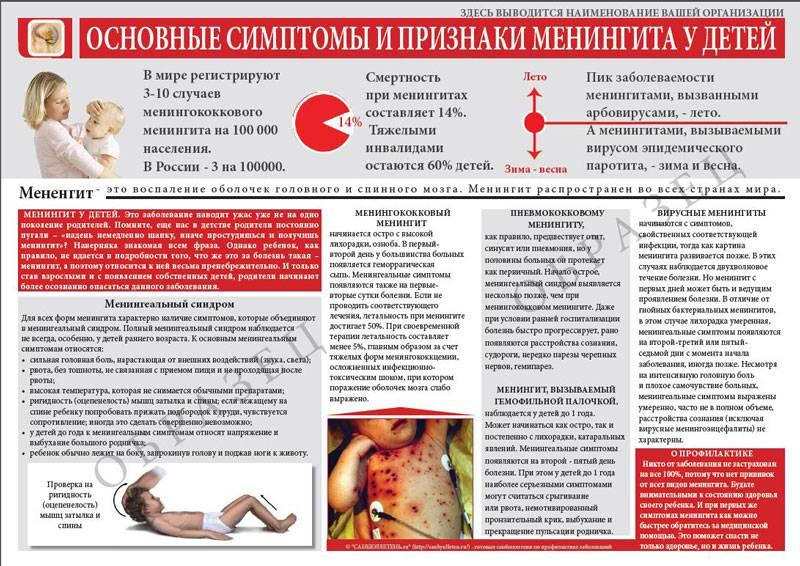 Сыпь при менингите у детей с фото: симптомы высыпания на теле, как они выглядят - doktor-ok.com