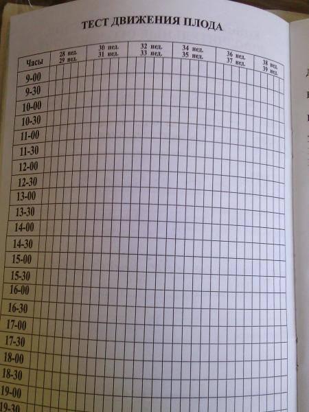 Таблица 10 шевелений плода примеры заполнения