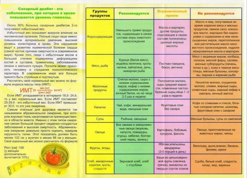 Питание после удаления желчного пузыря: диета, меню, рецепты / блог / клиника эксперт