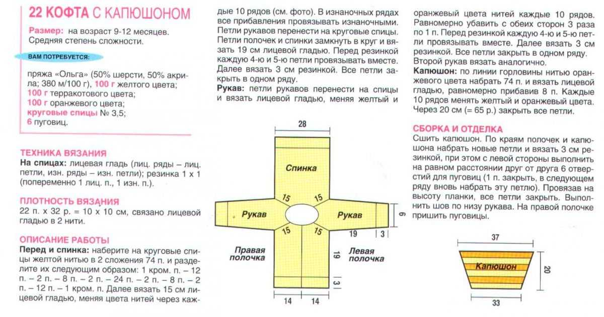 Кофточка для новорожденного спицами от 0-3 месяцев: описание и схема (реглан сверху)   своими руками   vpolozhenii.com