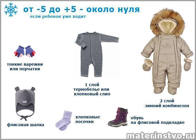 Как одеть новорождённого на прогулку в разное время года