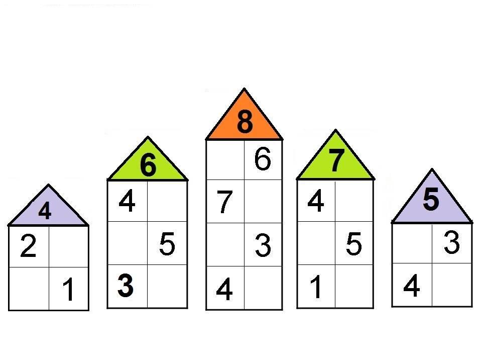 Конспект занятия «число 10 и его состав»