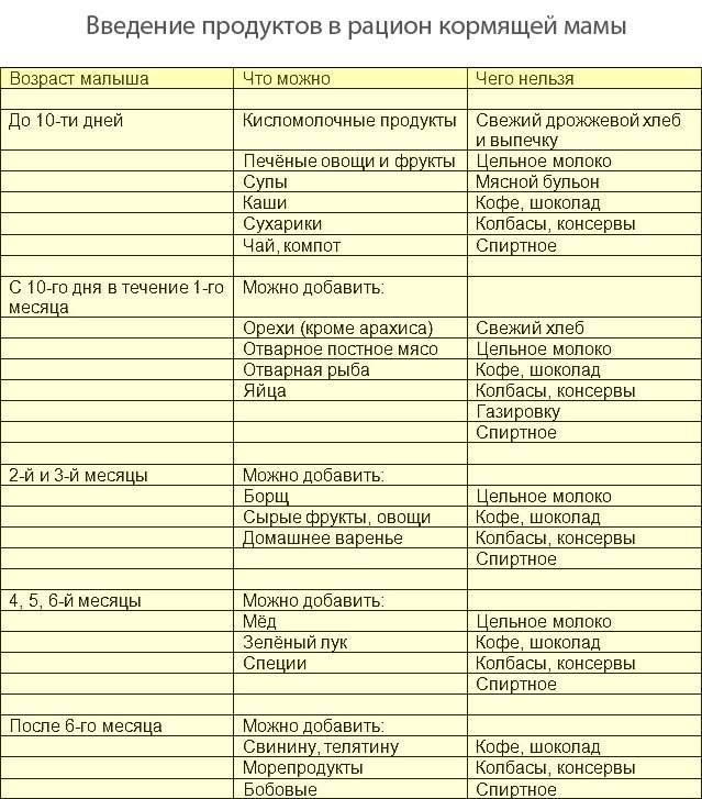 Топ-13 препаратов от аллергии (антигистаминных) - рейтинг хороших средств 2021