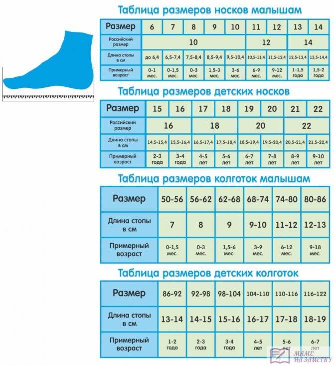Определяем размер ноги ребенка по возрасту