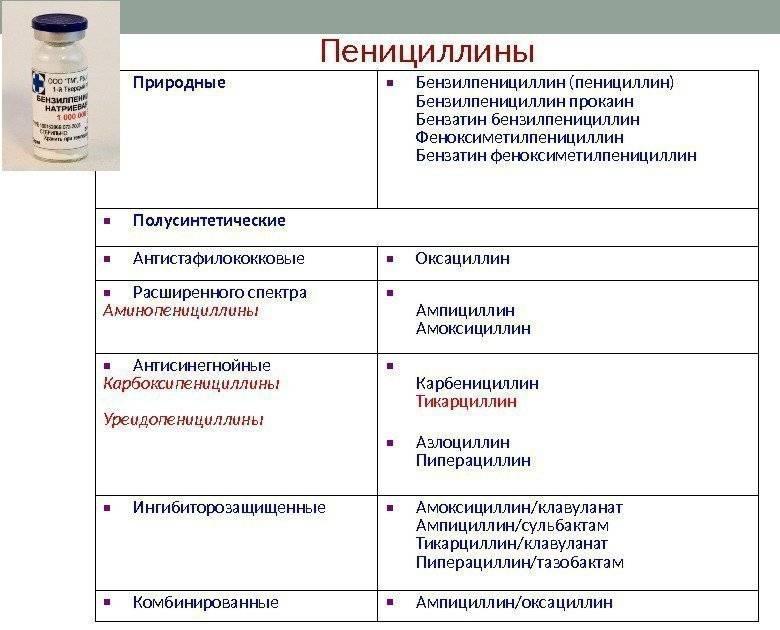Флемоклав солютаб или аугментин