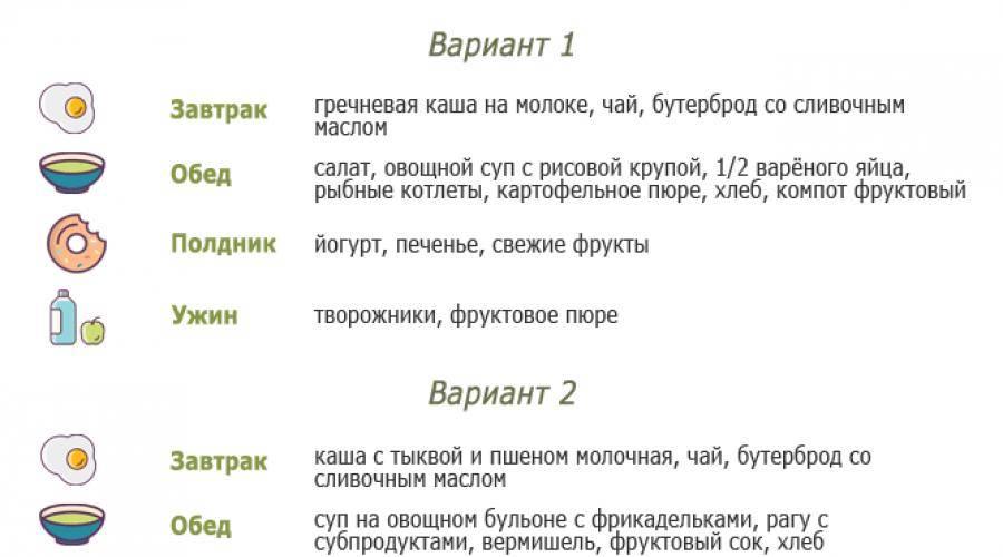 Ребенок 1 год и 9 месяцев: что должен уметь, развитие, рост и вес, питание | konstruktor-diety.ru