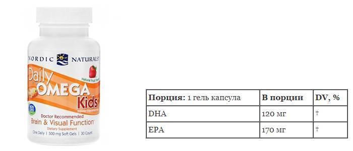 Юнивит кидс с омега 3 и холином в ярославле - инструкция по применению, описание, отзывы пациентов и врачей, аналоги